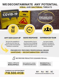 virus and bacteria decontamination
